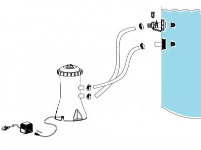 Filterpomp aansluiting